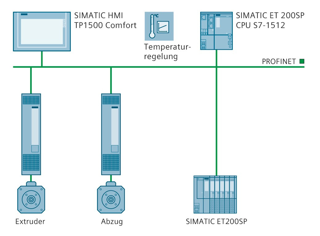 Topologie Extrusionsmaschine