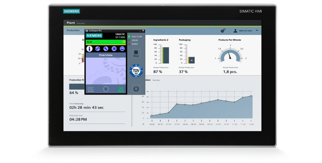 Control and visualization on one device - SIMATIC Panel PC with S7-1500 Software Controller