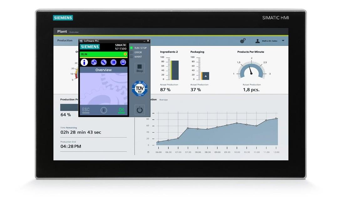 Програмний контролер SIMATIC S7-1500