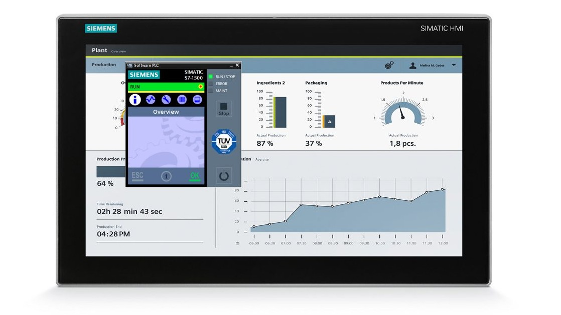 SIMATIC S7-1500 Software Controller versions