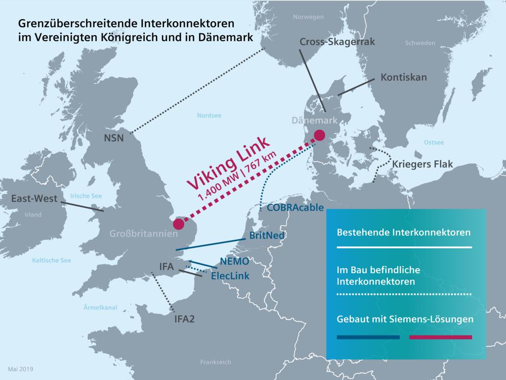 Grenzüberschreitende Interkonnektoren im Vereinigten Kšnigreich und in Dänemark