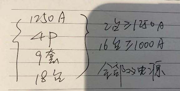 一张白纸上的简单几个字,这就是团队拿到的最初客户需求。