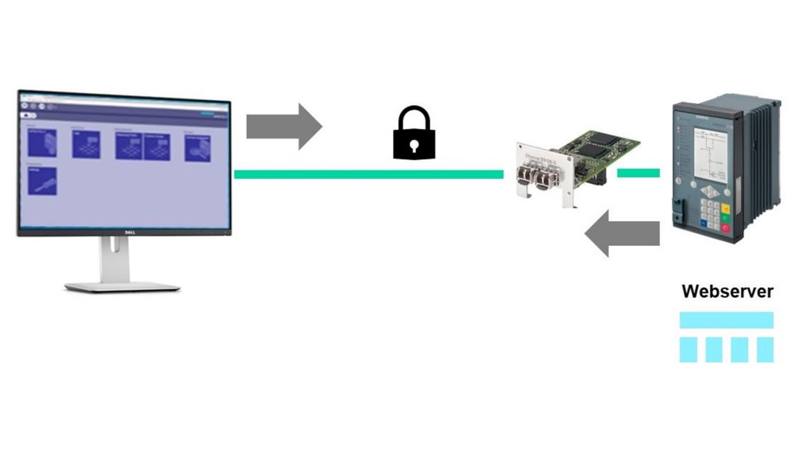 SIPROTEC 5 Web UI -Principle