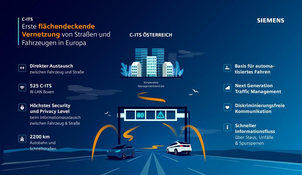 Siemens Mobility liefert Technologie für vernetztes Verkehrsmanagementsystem auf Österreichs Autobahnen