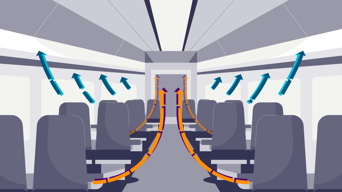 Eine kurze animierte Infografik zeigt, wie HLK-Systeme beim Heizen verbrauchte Luft und COVID-19-Viren aus dem Innenraum von Zügen entfernen.
