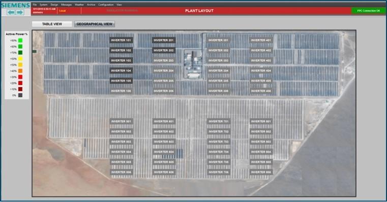 Rys. 5 Wizualizacja stanu ogniw PV w aplikacji SICAM PPC