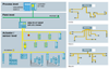 Topologia sieci AS-interface