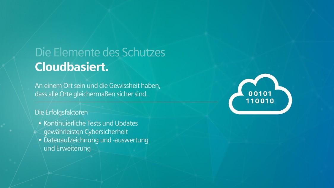 Die Elemente des Schutzes: Cloud-basiert.