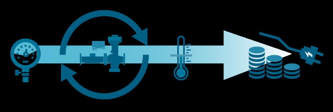 Intelligent Valve sorgt für effizienten Betrieb und spart so Energie und Kosten