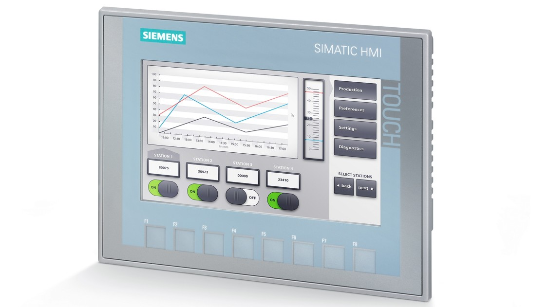 SIMATIC HMI Basic Panels