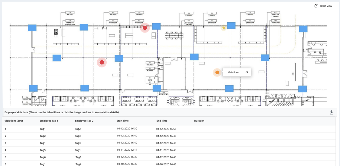 rtls hot spot analysis cluster view