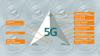 Grafik zu den Anwendungen von Industrial 5G
