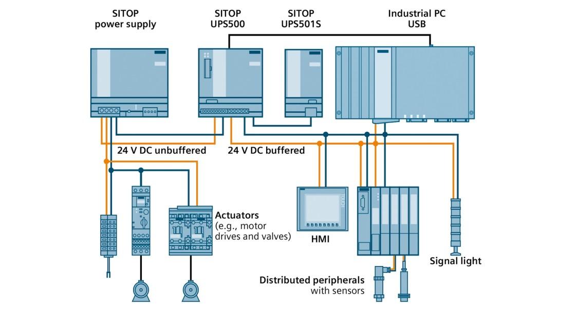 SITOP DC UPS modules   Power supplies   Siemens