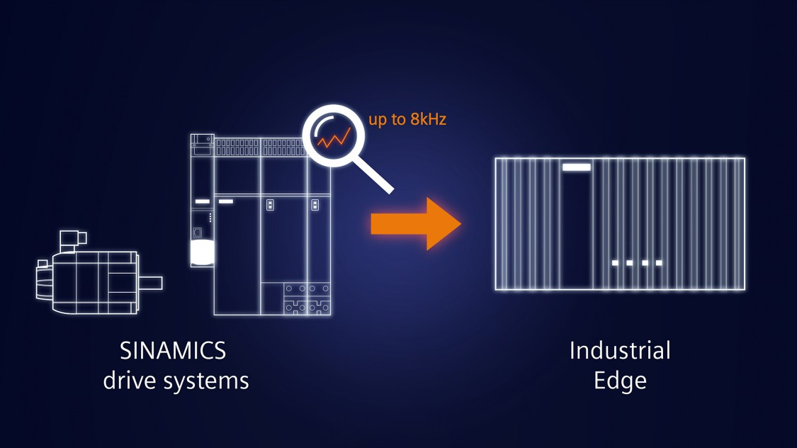 SINAMICS Antriebssysteme mit Edge-Lösung