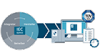 Industrial Security bei Siemens ist TÜV-SÜD-zertifiziert nach IEC 62443-4-1