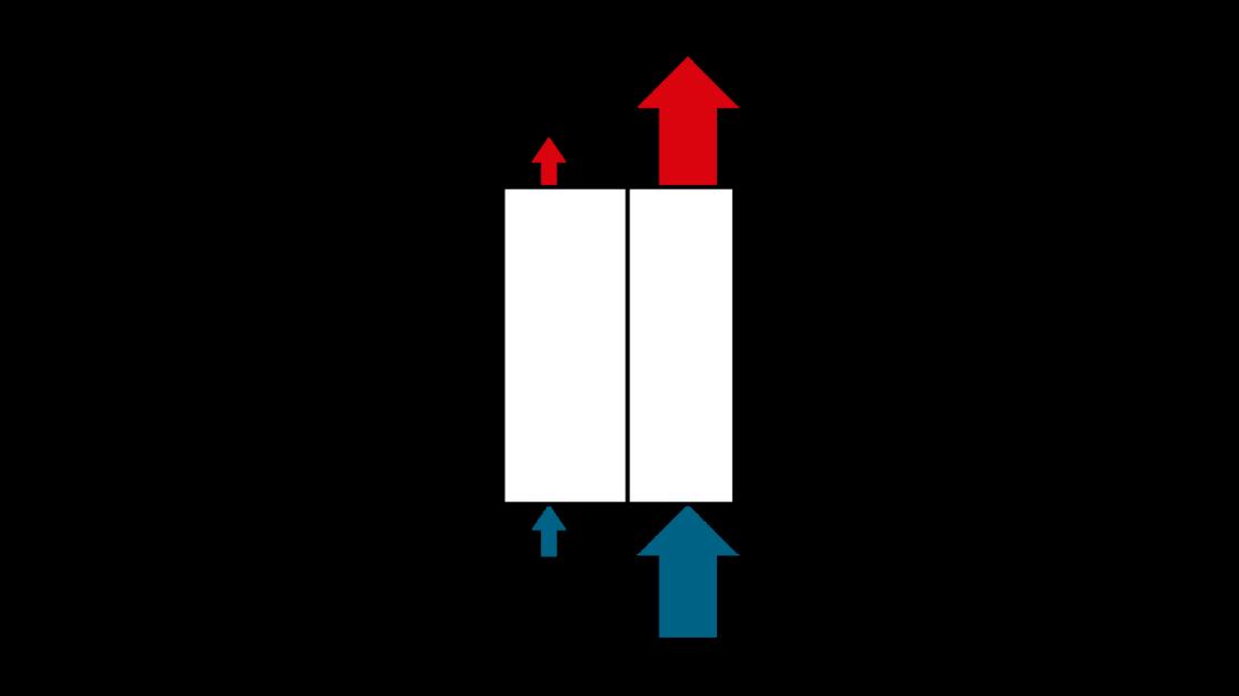 Illustration externe Luftkühlung