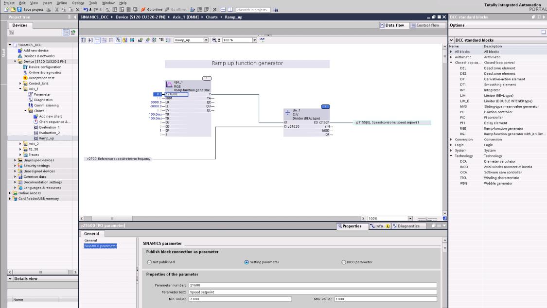 Screenshot DCC (Drive Control Chart) in the TIA Portal