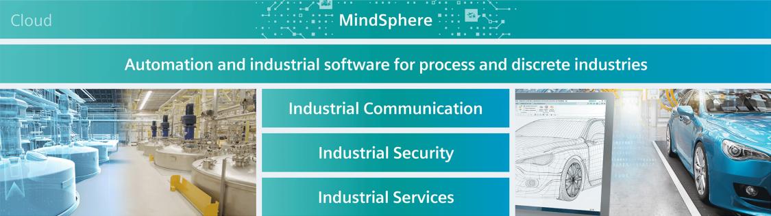 Digitale A-Å-løsninger for produksjons- og prosessindustri