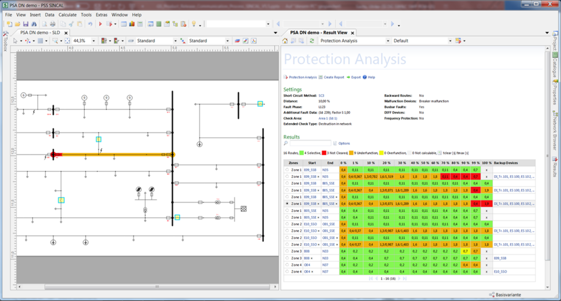 PSS®SINCAL – simulation software for analysis and planning