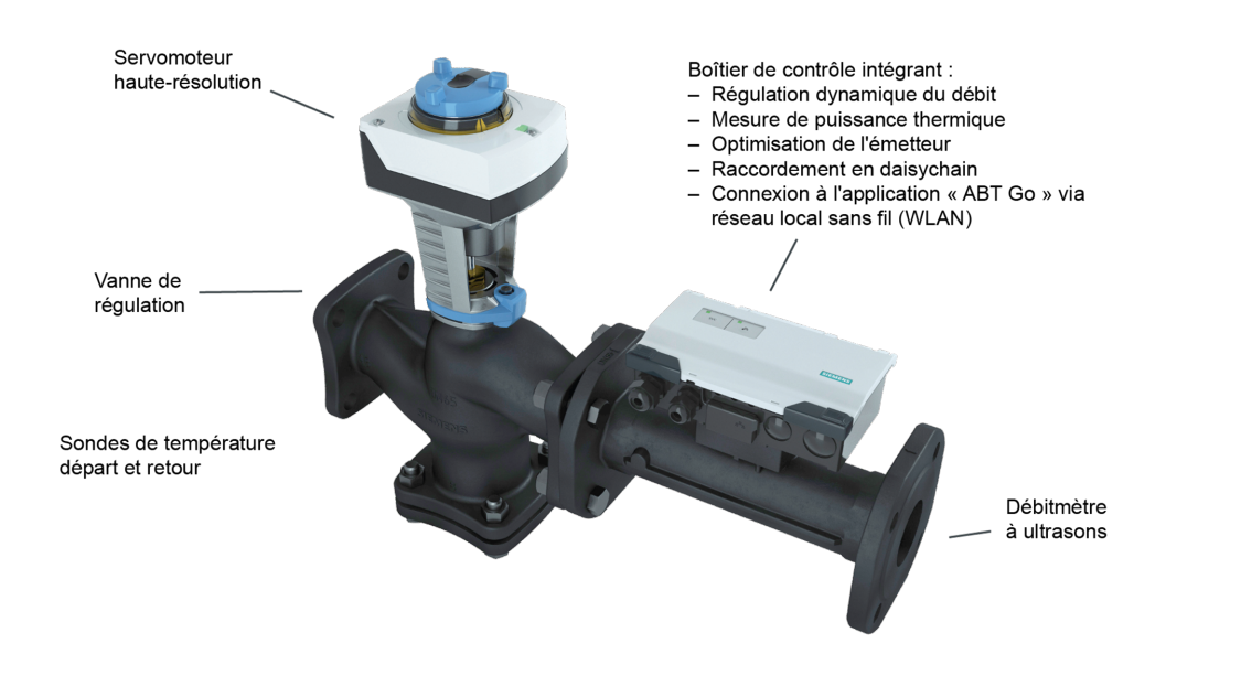 Features of the Intelligent Valve