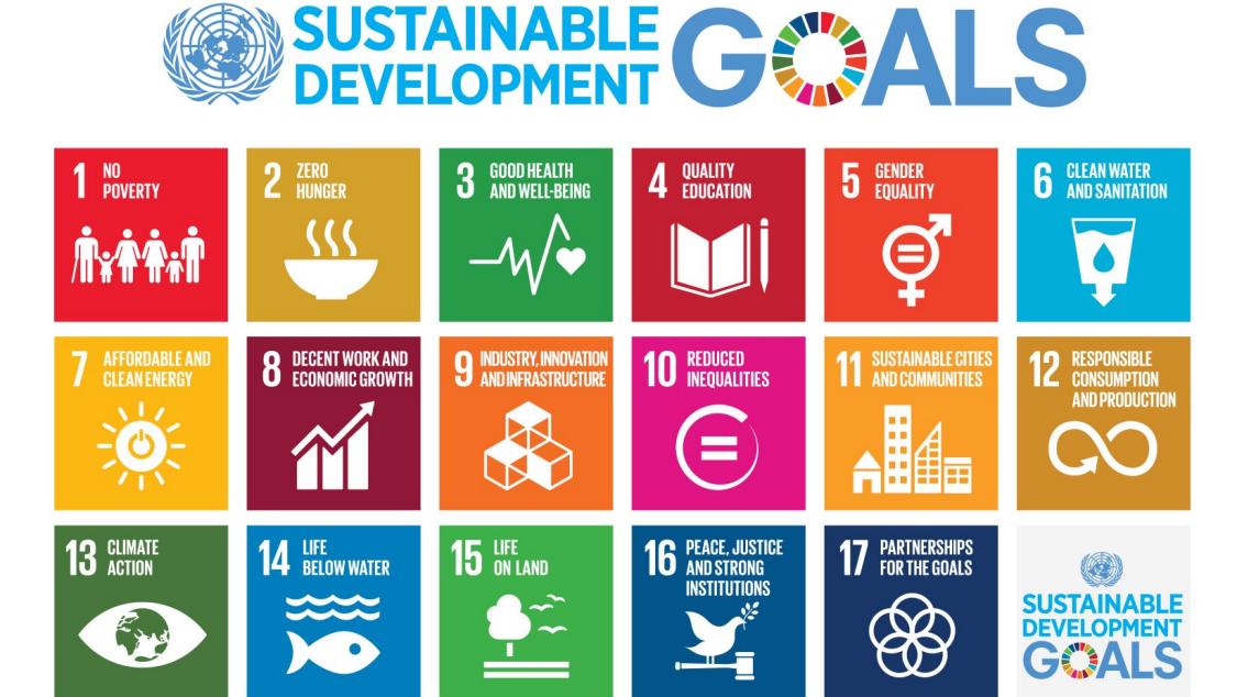 Globala mål för en hållbar utveckling