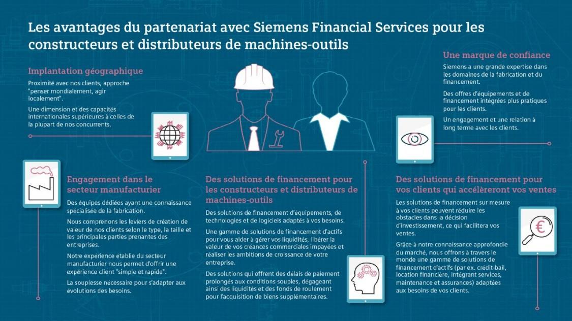 Avantages du partenariat avec Siemens Financial Services pour les constructeurs et distributeurs de machines-outils