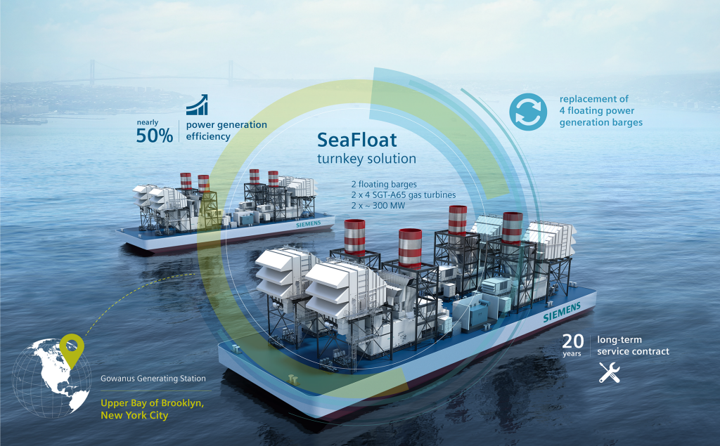 SeaFloat Infographic