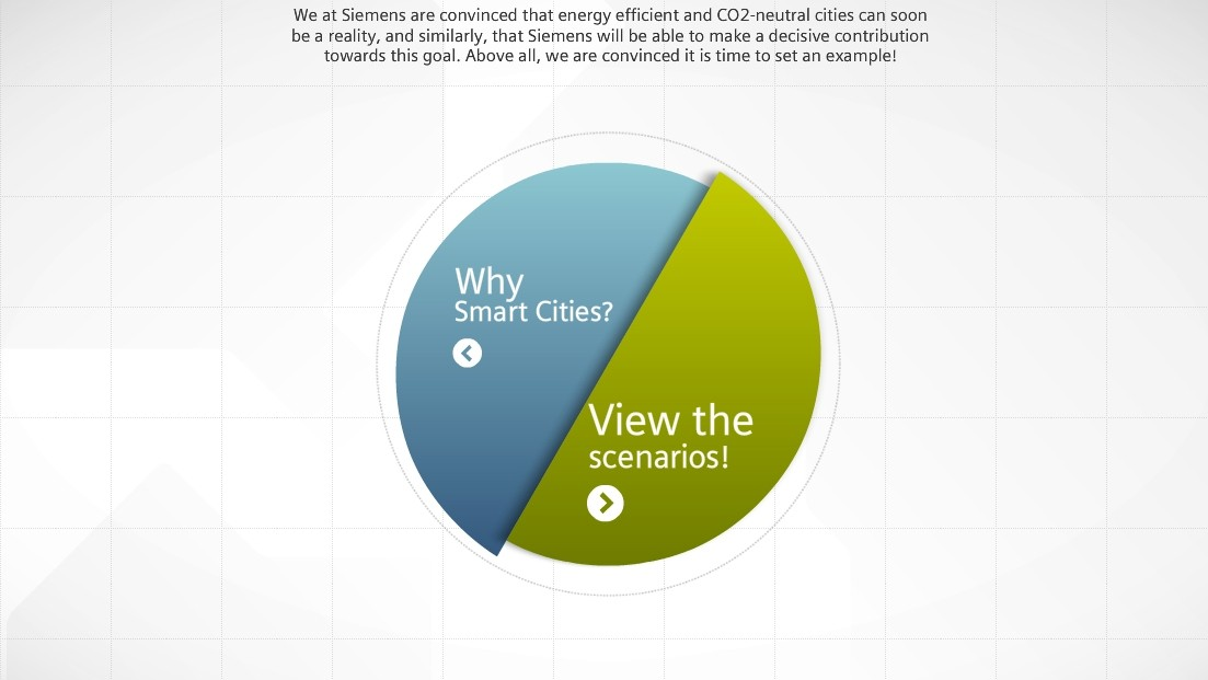The Importance of Smart Cities