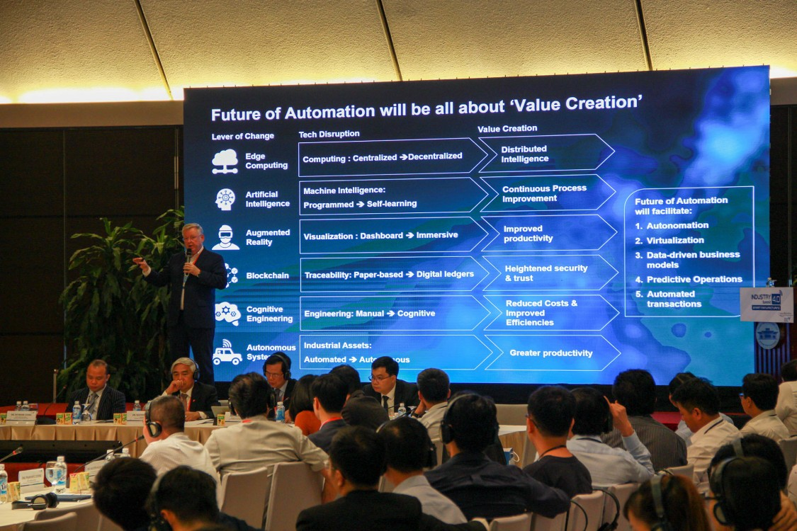"Presentation on ""Future of Automation"""