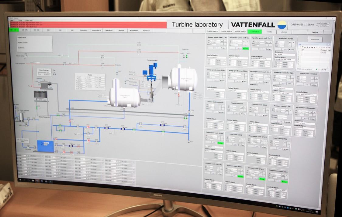 Nu visas flöden, ventillägen och allt på skärmar i operatörsrummet. I första fasen digitaliserades styrningen och programmerades testsekvenser. I andra fasen automatiserades processer och digitaliserades kringutrustning. I tredje fasen är målet att kunna fjärrstyra och -övervaka systemet.