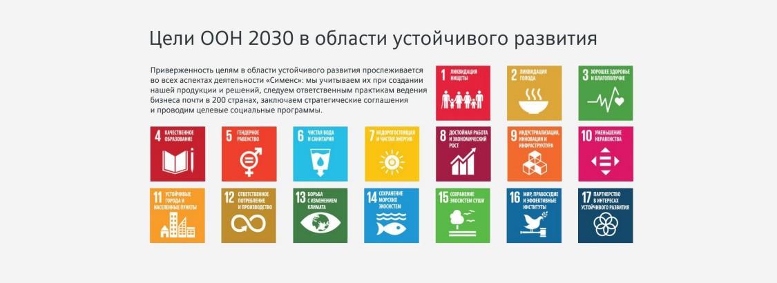 Цели ООН в области устойчивого развития