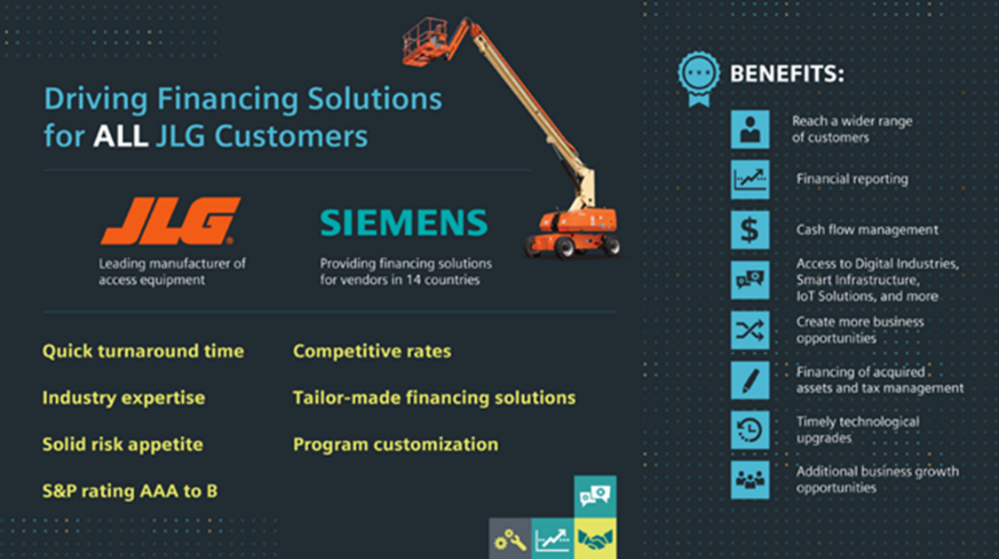 infographic amply siemens sfs