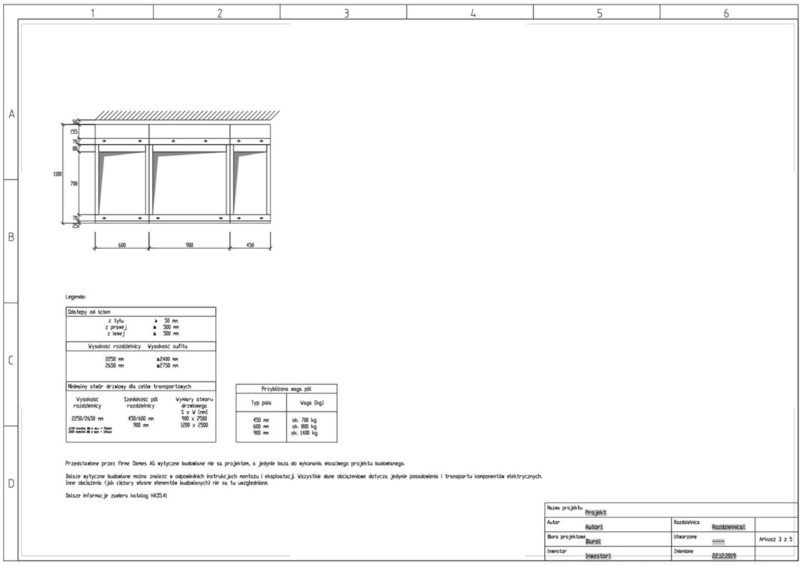 Arkusz z informacjami o posadowieniu rozdzielnicy NXPLUS C