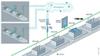 Schematische Darstellung einer RFID-Anwendung für das Tracking und Tracing in der Pharmaindustrie