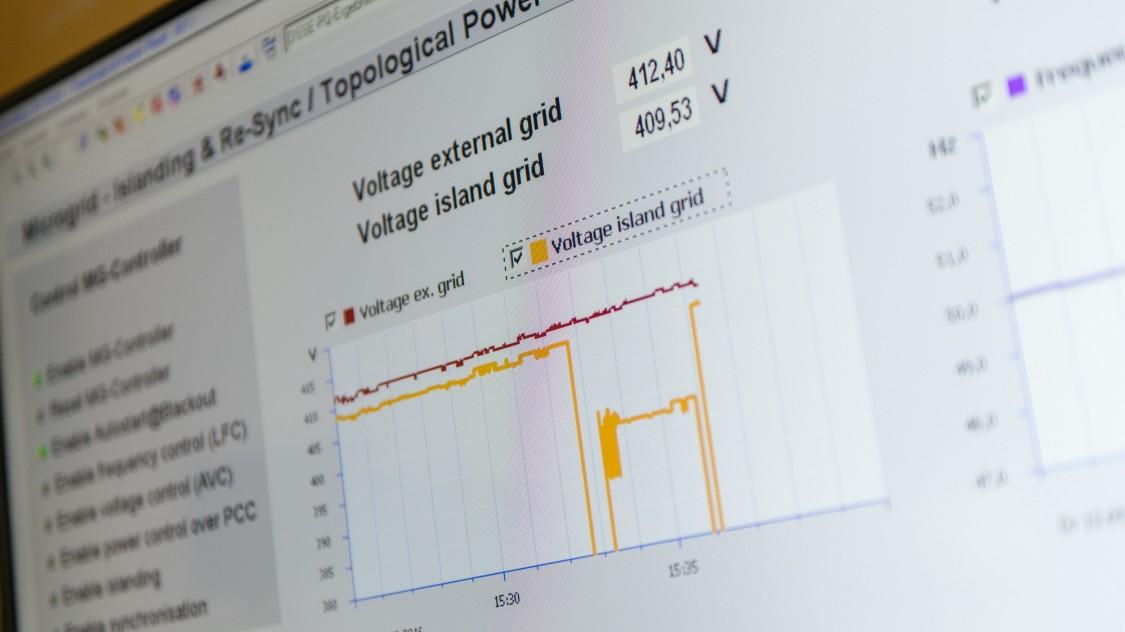 Microgrid Control Status Display
