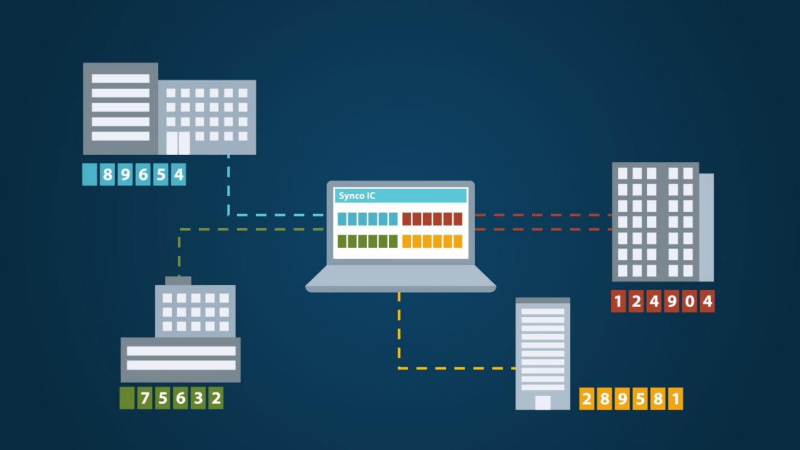 Synco IC - cloudová platforma pro řízení a provoz budov
