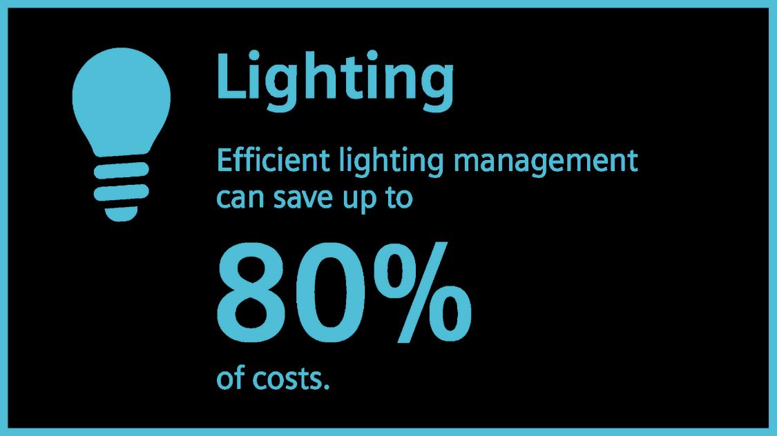 Desigo CC for building lighting