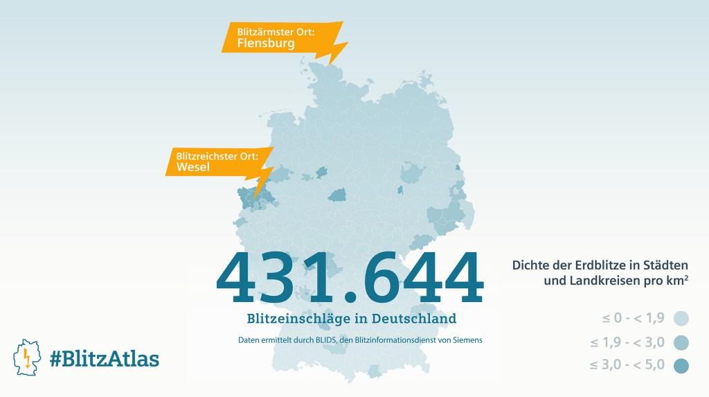 Siemens BlitzAtlas 2016: Verteilung der Biltzeinschläge in Deutschland