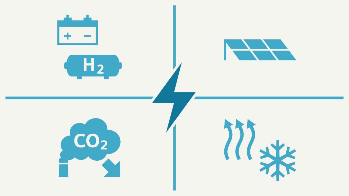 Siemens Energielösungen für Energieparks