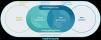 Digitální dvojče v procesním průmyslu
