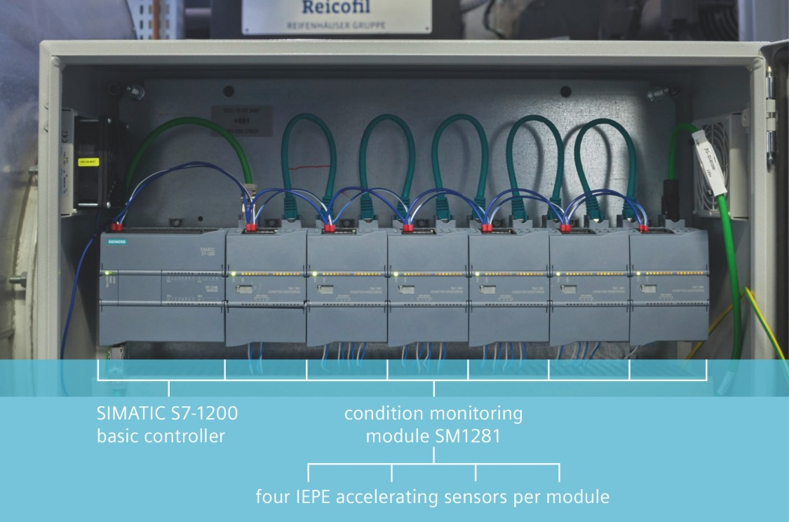 Where plant downtimes entail enormous costs, condition monitoring offers manufacturers and operators valuable insights. Reifenhäuser Reicofil has taken an important step in this direction with the condition monitoring of the Simatic S7-1200 basic controller.