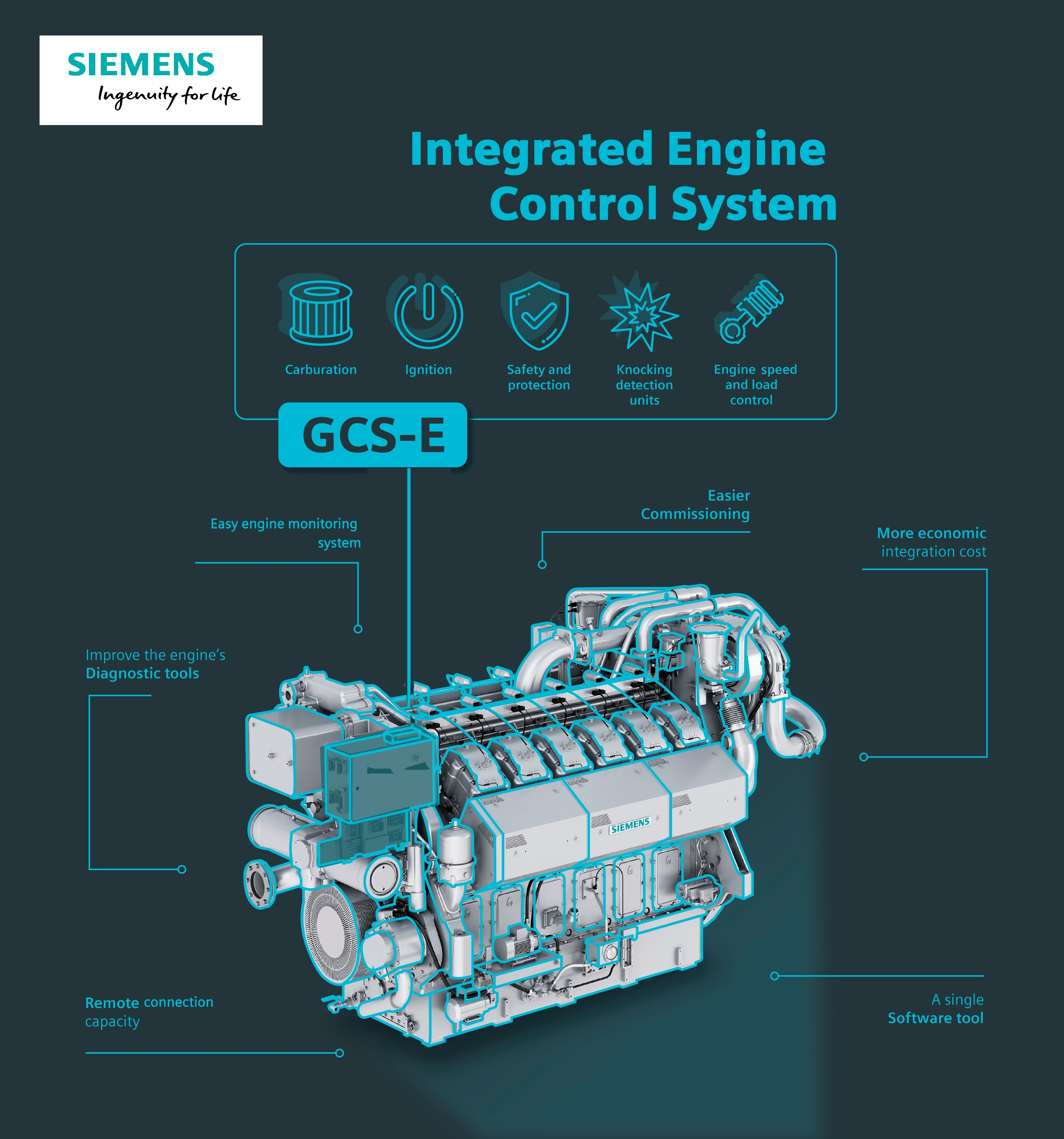 GCS-E system | Gas Engines | Sie on