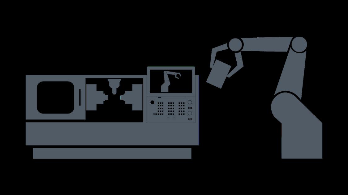 Visualization SINUMERIK Run MyRobot /Handling