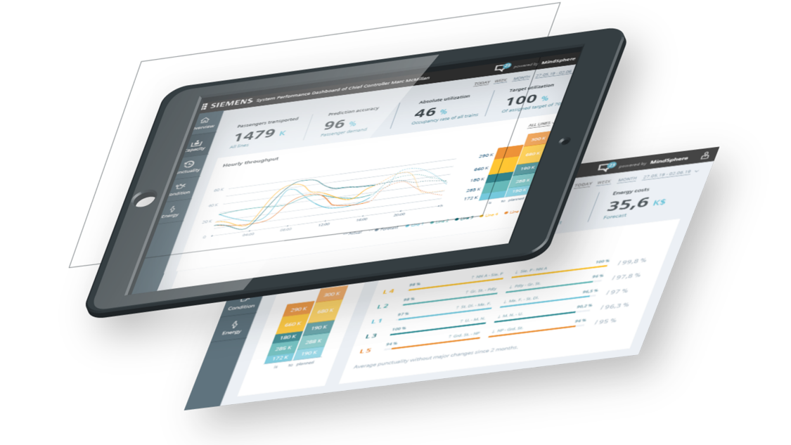System Performance Dashboard for mass transit line operators
