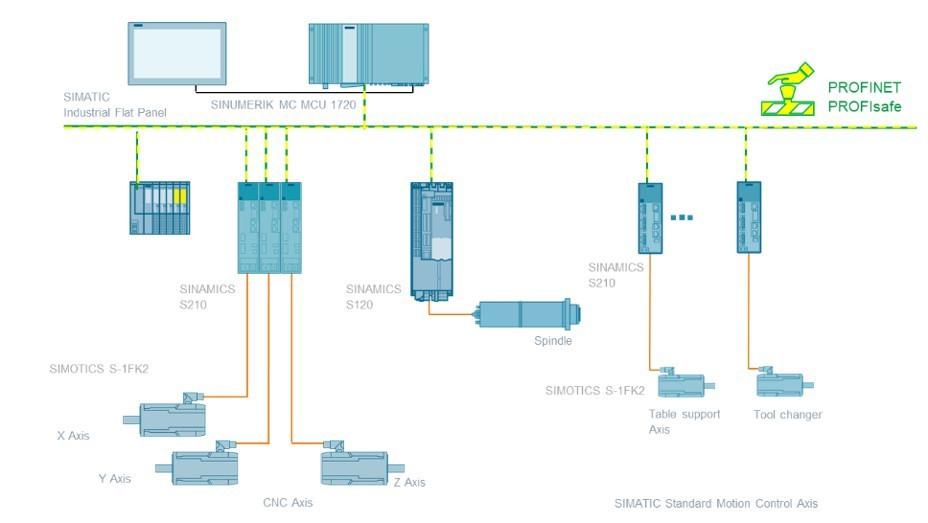 Topologie Flachglasbearbeitung - CNC Bearbeitung