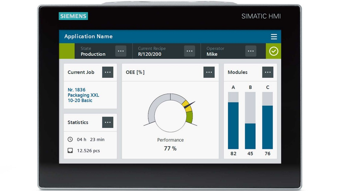 Screenshot with template that presents important production data in a clearly structured dashboard.