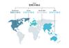 Investitionsherausfordungen der Industry 4.0 weltweit - Infografik