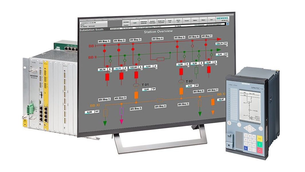 Control, monitoring and diagnostic products
