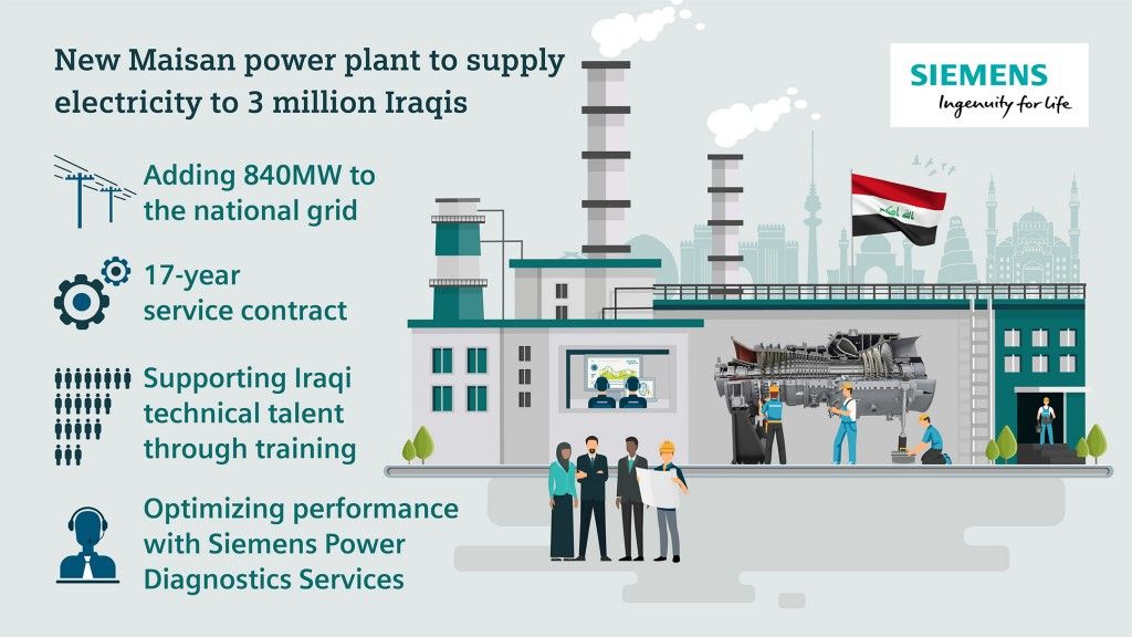 New Maisan power plant to supply electricity to 3 million Iraqis