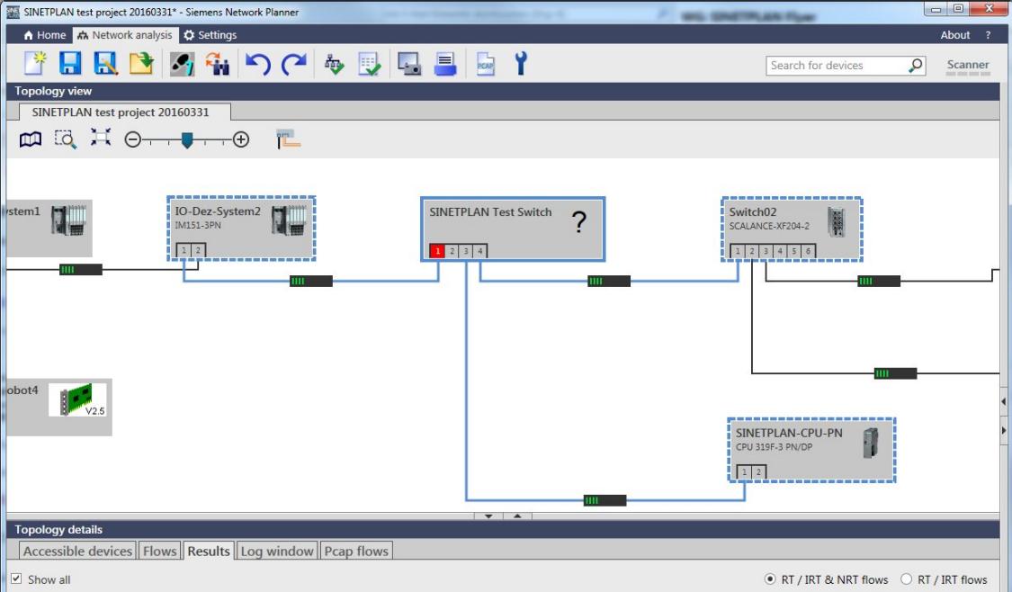 Розрахунок і моделювання мережевого навантаження з SINETPLAN